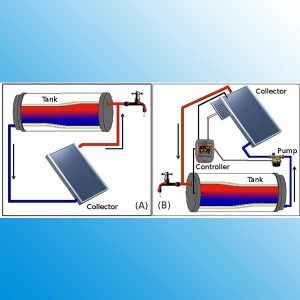 Direct Indirect Solar Geyser Systems